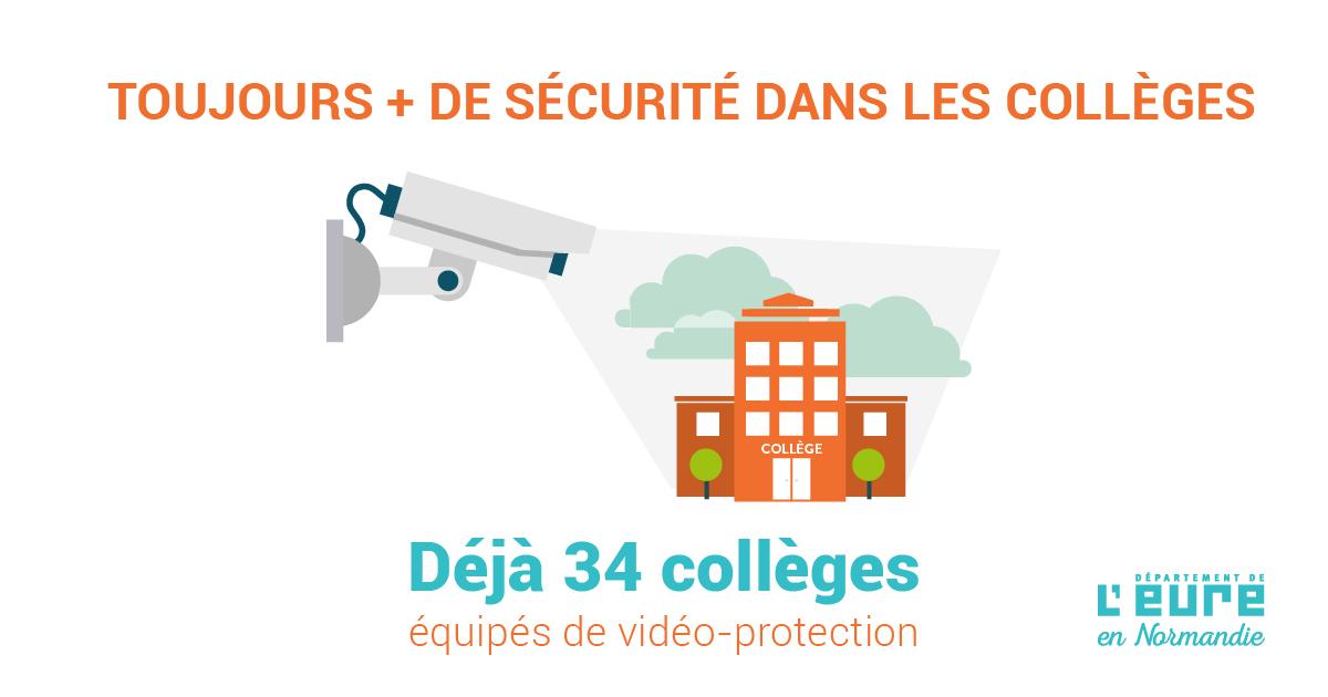 Vidéo-protection dans les collèges : plus de la moitié déjà équipés